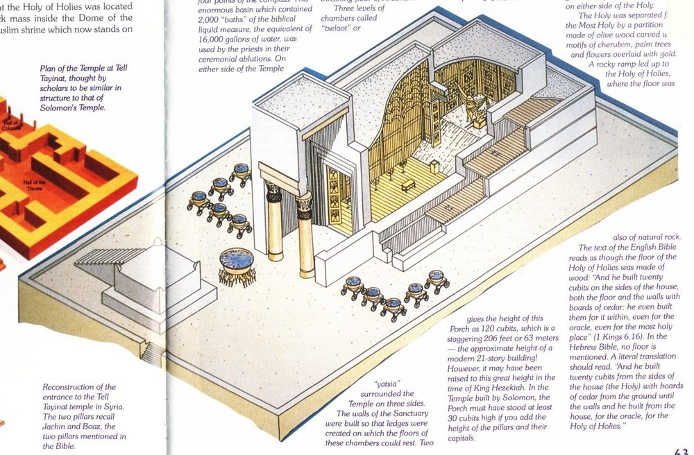 See the Two Pillars Chiram made and King Solomon placed in the entrance to the Kodesh area of the Bait Hamikdash. Also note the Mikveh that had 12 bulls holding it up. When filled it had 16,500 gallons of water in it.