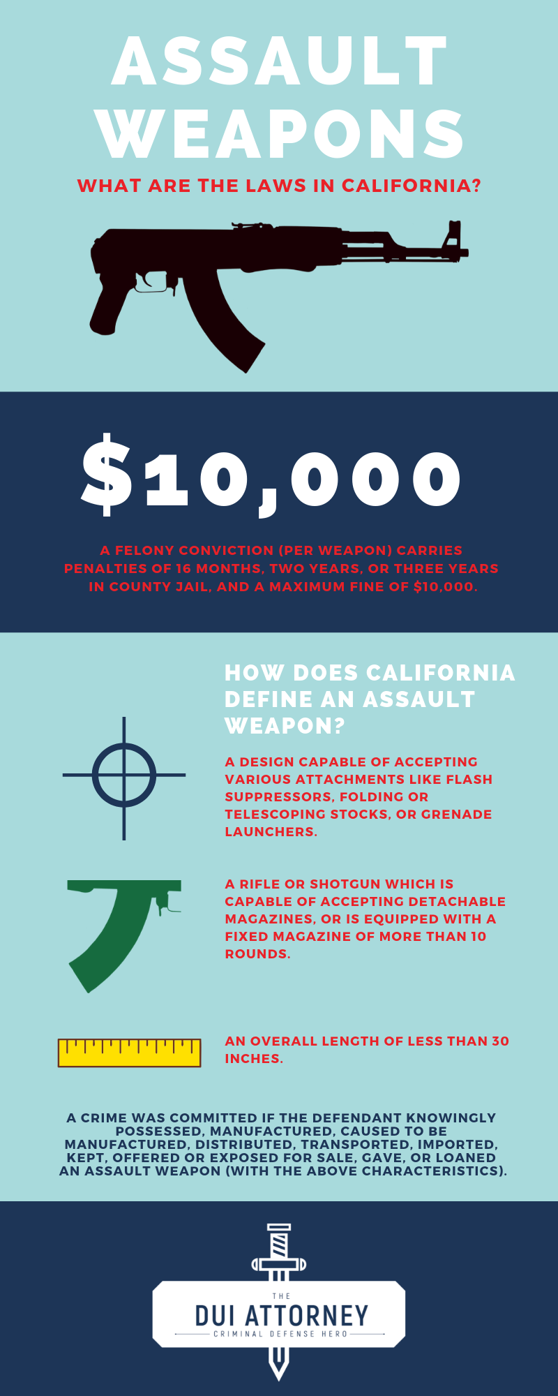 California Assault Weapon Laws Infographic.png