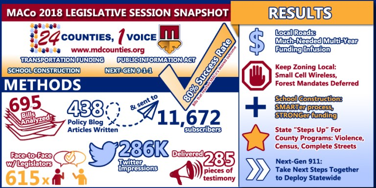 2018-Legislative-Results-Infographic.jpg