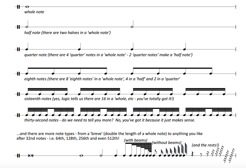 Know Your Notation Composer Create