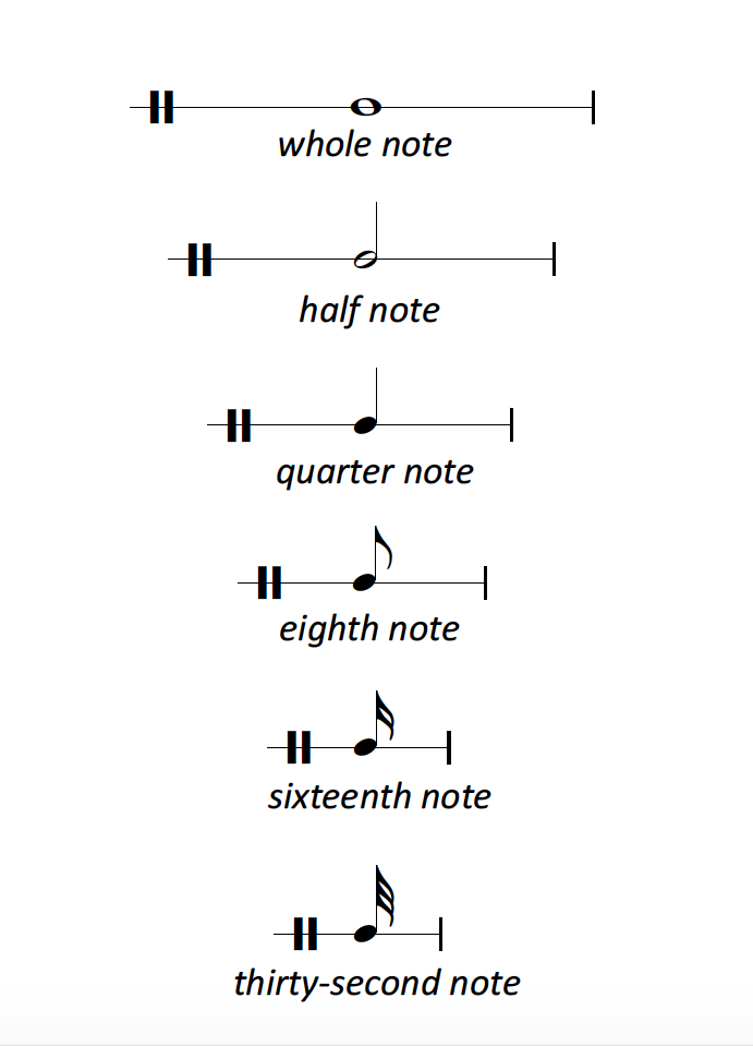 note values.png