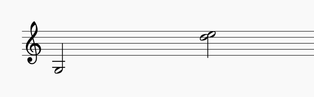 Alto voice range