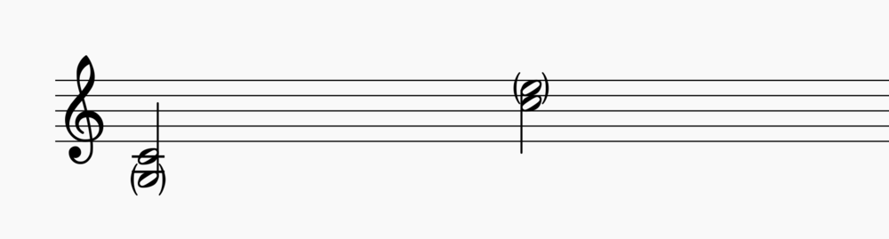 Counter tenors have a similar range to the female alto (see bracketed notes), however sound best from C-C.