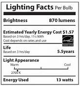 lighting facts label.jpg