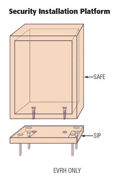 SIP-platform.jpg
