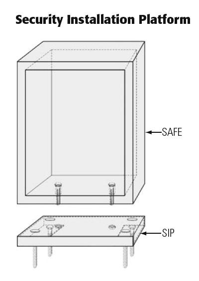 SIP-platform-gray.jpg