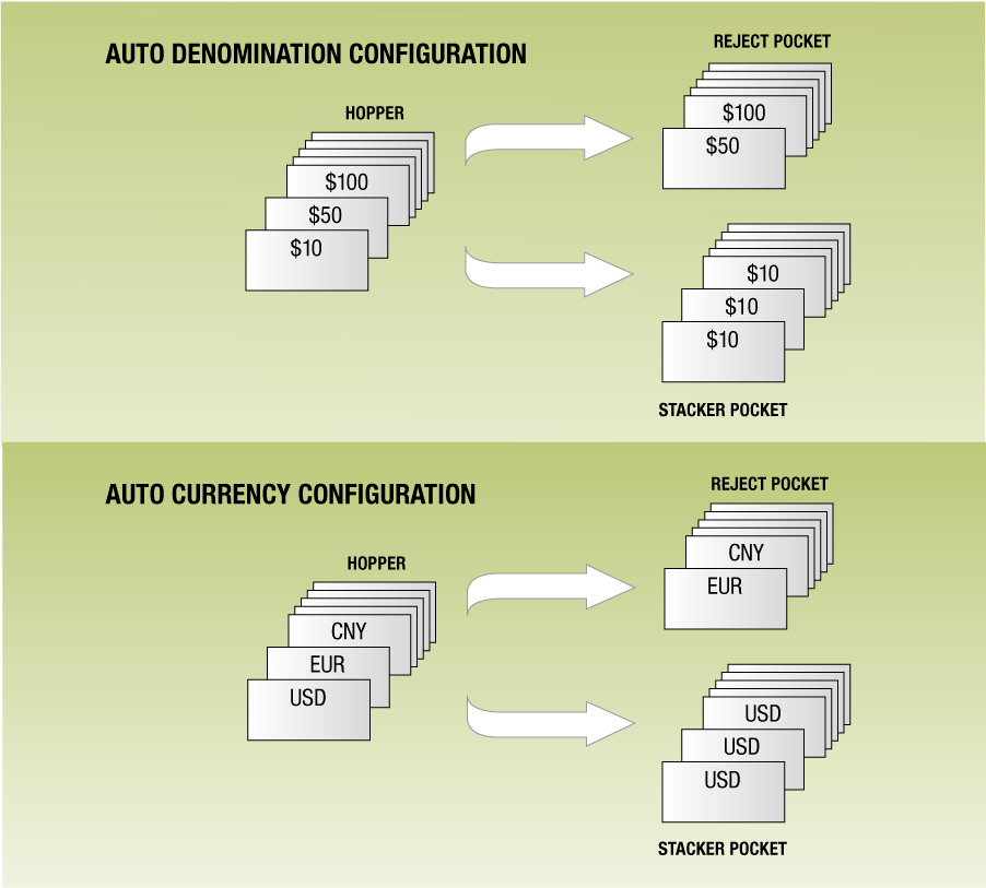 Auto_configuration.jpg