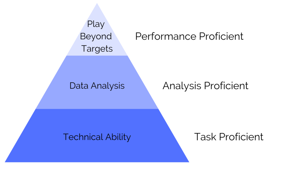 Models - Play Beyond Targets - Pyramid PNG.png