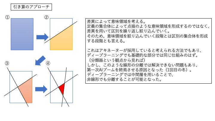 ai-translation-slide-3.png