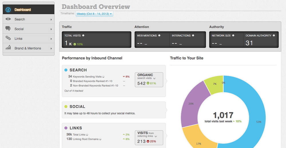 moz-dashboard.png