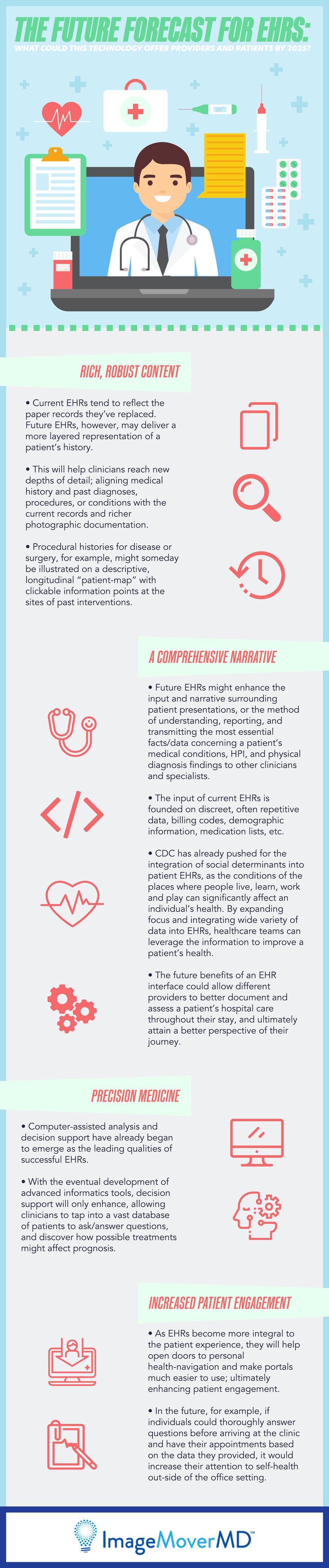 ImageMover_FutureForecastForEHRs-01-infographic.jpg