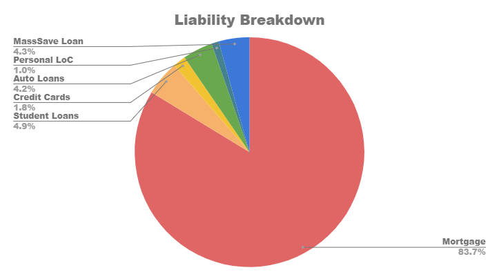 Liabilities 12022018.PNG