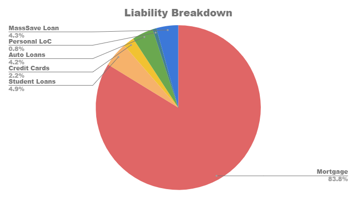 Liabilities 2019-0101.PNG