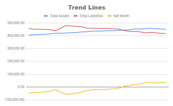 Trend 12022018.PNG