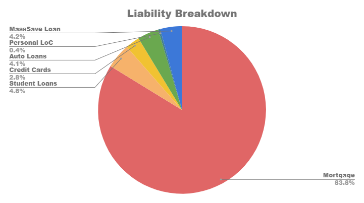 Liabilities 2019-0201.PNG