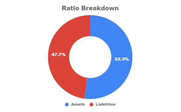 Ratio 2019-0201.PNG