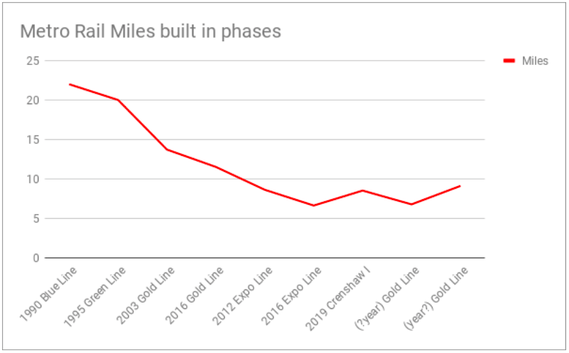 Miles built screenshot.png