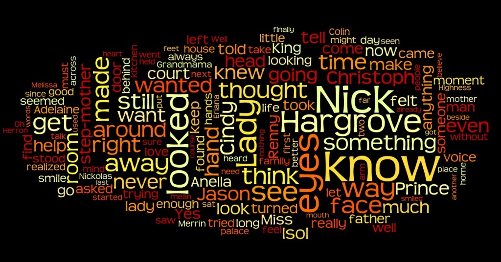 Catching Cinders Word Cloud 2