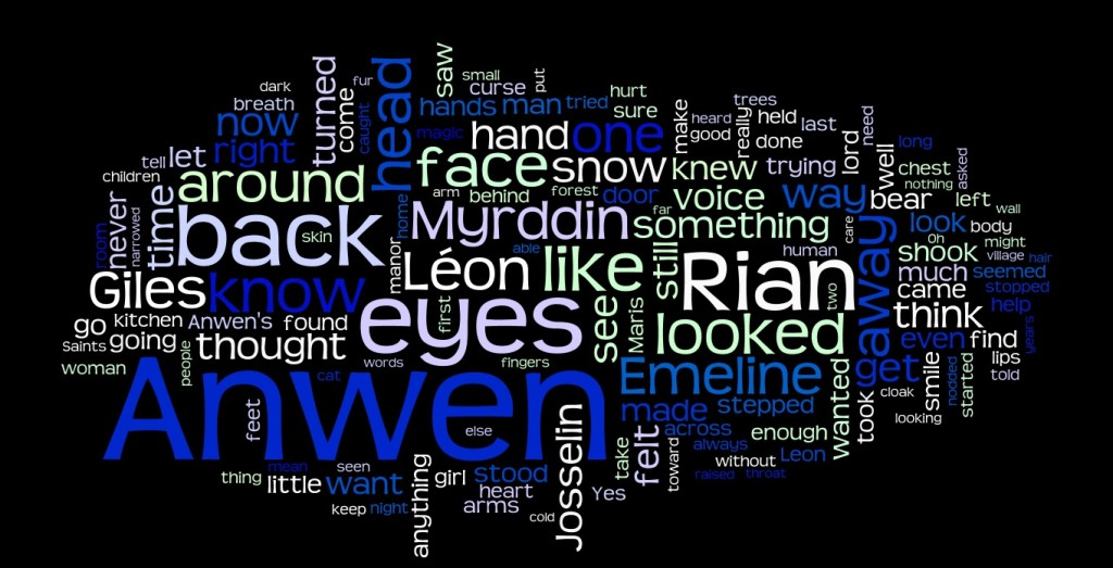 Skin Deep Word Cloud