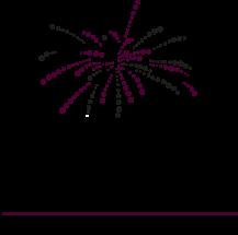 eventstoremember-logo.png