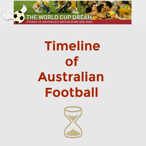 Timeline of Australian football