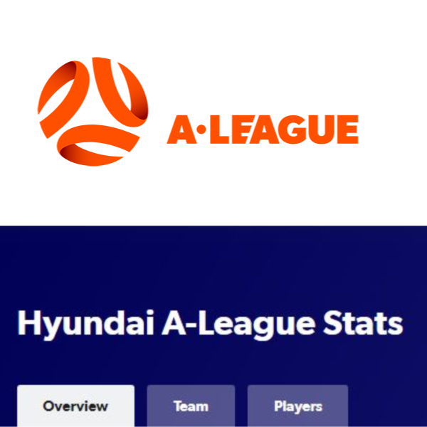Hyundia A-League Stats