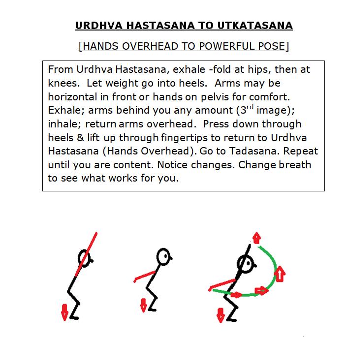 Urdhva Hastasana to Utkatasana.PNG