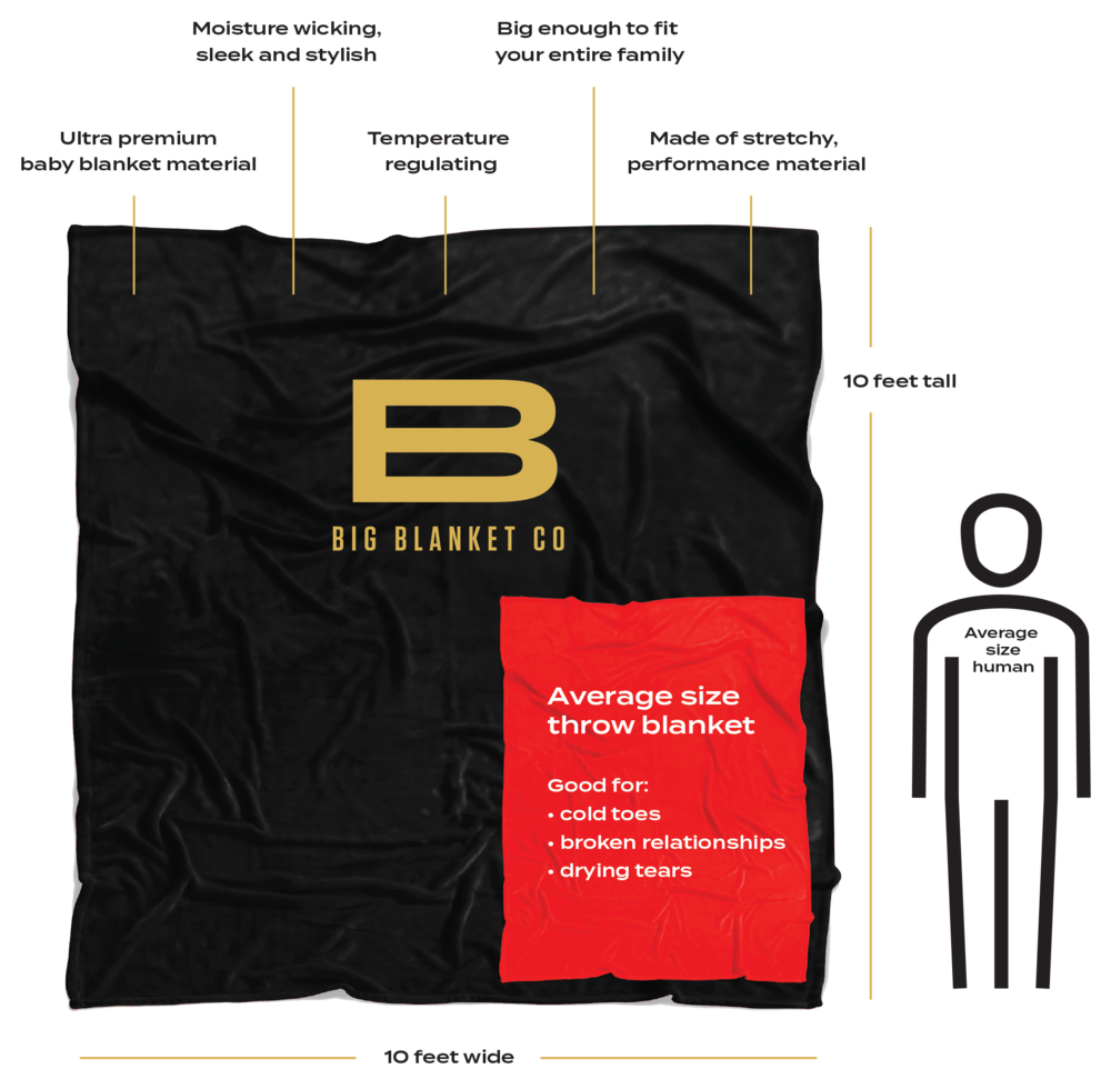 Blanket-Comparison-5.png