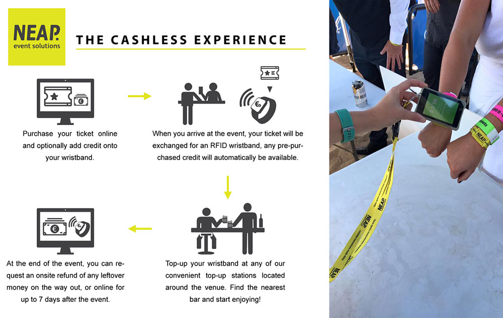 oktoberfest-neap-cashless-experience.jpg