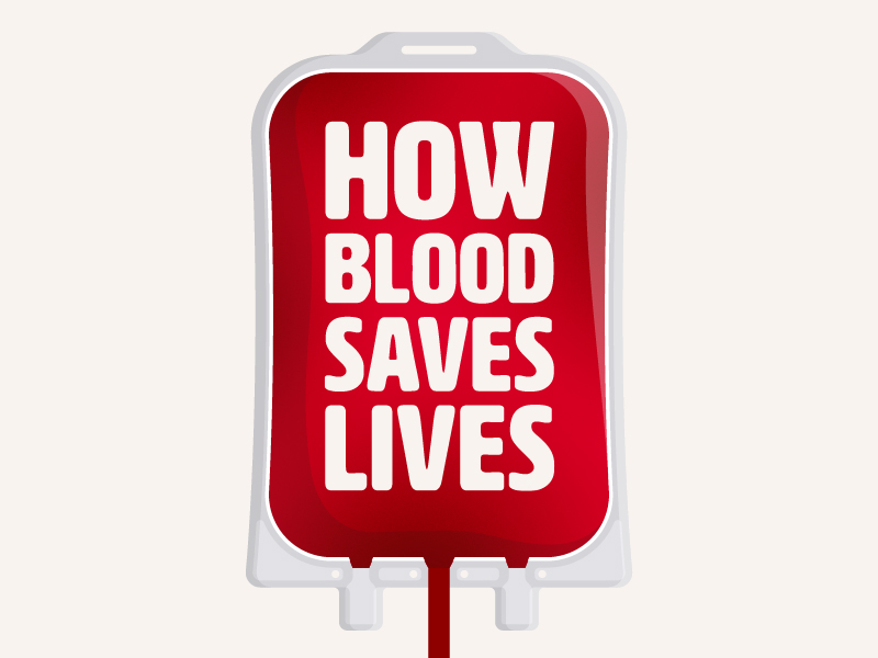 How Blood Saves Lives – Infographic