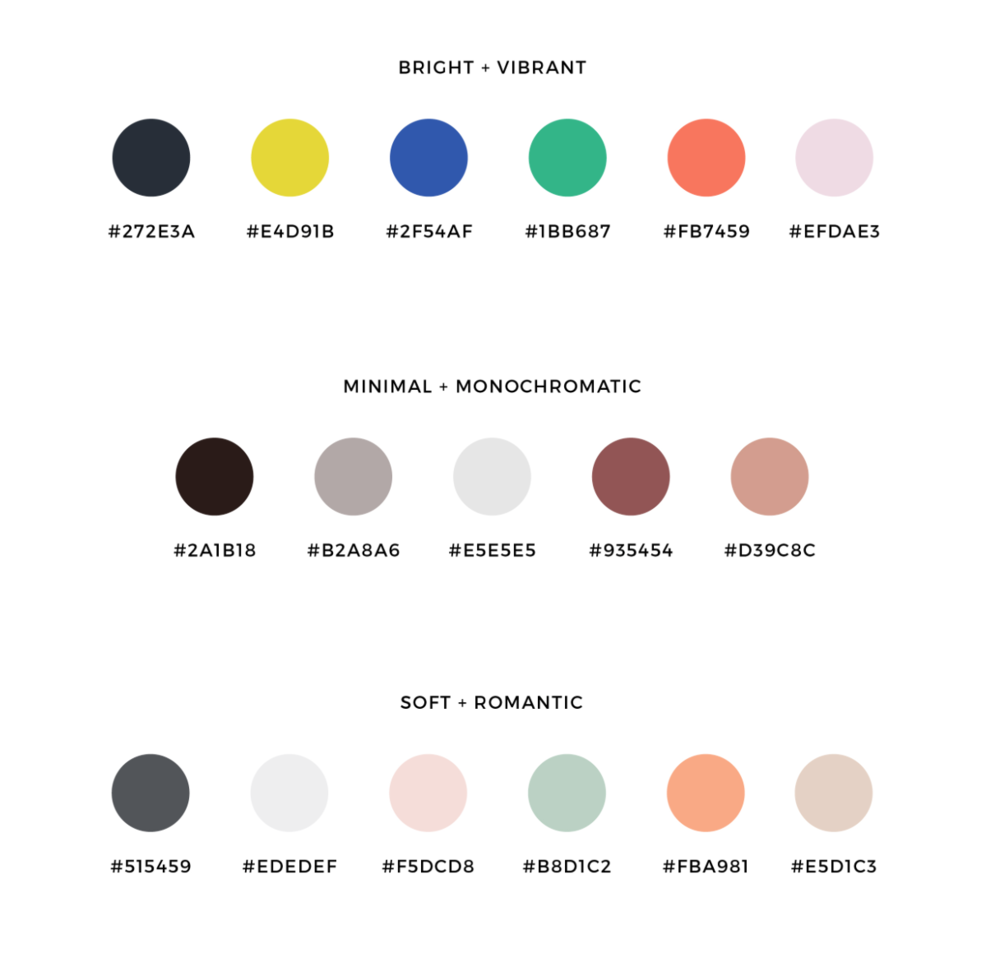 Putting your Branding palette together