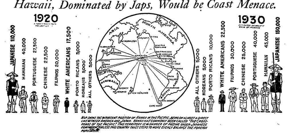 This image was included in a 6 November 1921  Los Angeles Times  op-ed written by former Governor of the Territory of Hawai`i, Charles J. McCarthy. McCarthy warned whites that Japanese Buddhism posed a direct threat to life and property, both in Hawai`i and on the American mainland.