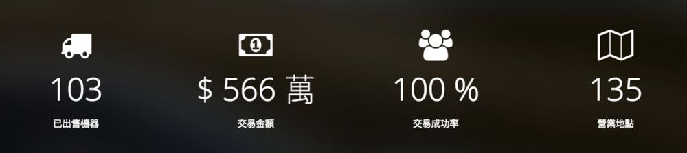 1. 以上數字就由精明嘅你自行判斷啦,不解釋(截圖於 2018 年 7 月) 2. 該 .hk 網站只係 2017 年年中先成立  你可以到此查詢
