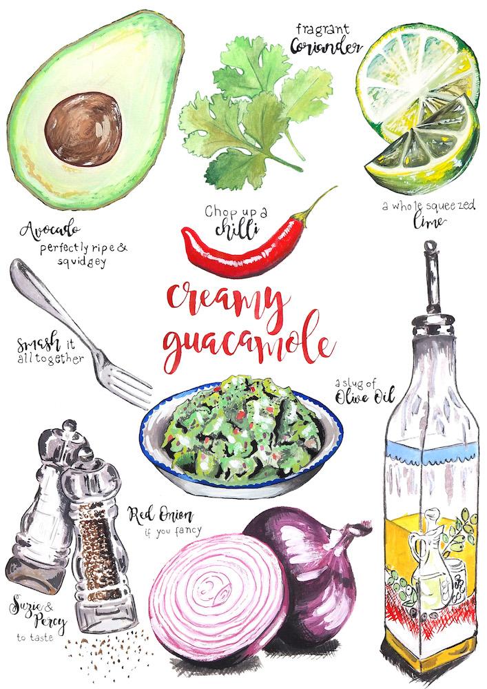 Guacamole recipe 1000.jpeg