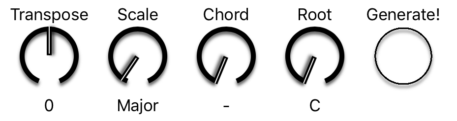 Quantiser - Autony has a built in quantiser that keeps the sequence musical. The quantiser has a number of cool features: the initial sequence can be transposed before it reaches the quantiser, then it can be constrained to one of a range of useful scales. Beyond that it can be constrained to one of 8 chords (I,II,III…VII) of that scale and of course a root set for the scale. Any or all of these controls can be automated or modulated by midi as well