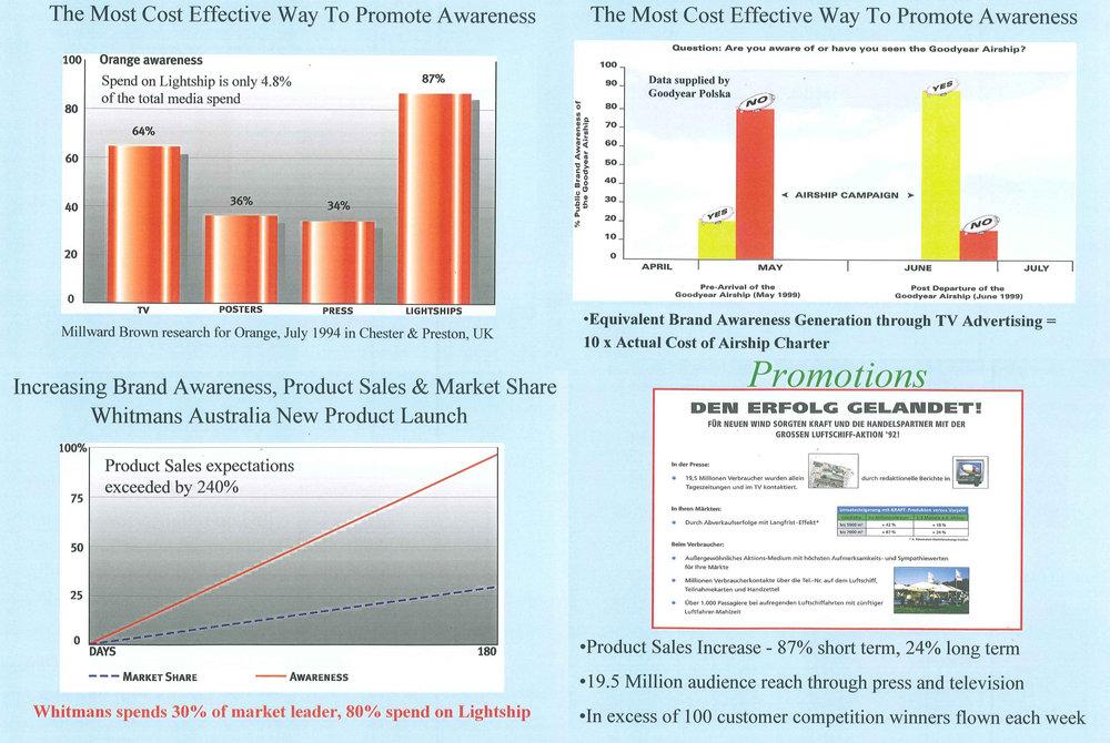 Promotion charts copy.jpg