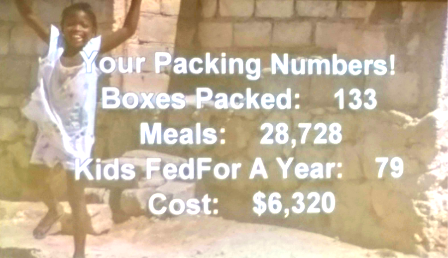 Feed My Starving Children stat image.png