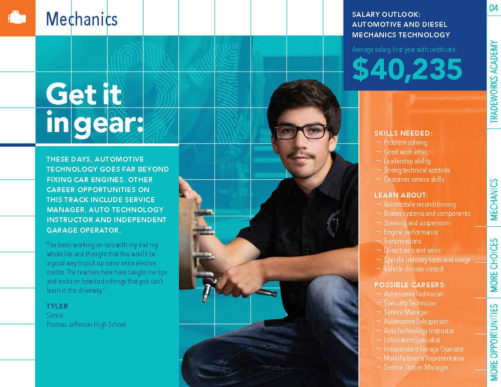 TradeWorks Academy Booklet_Page_05.jpg