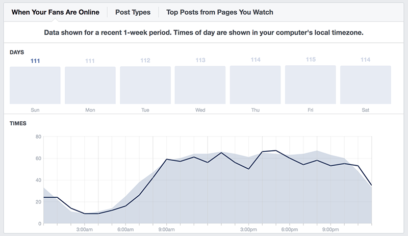 Facebook-insights-analytics.png