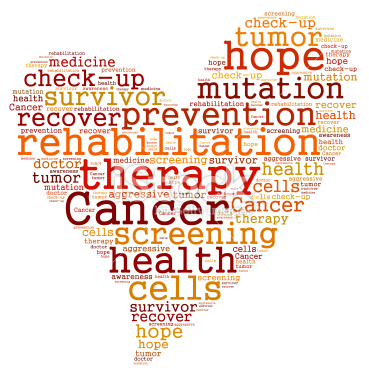 cancer-therapy-word-cloud.jpg