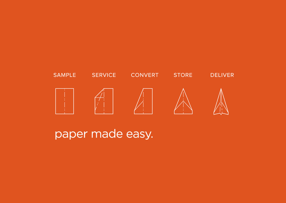 A secondary design element was created to portray Direct Paper's Services and tagline.
