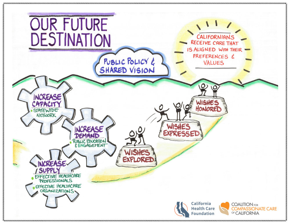 1_our_future_destination.jpg