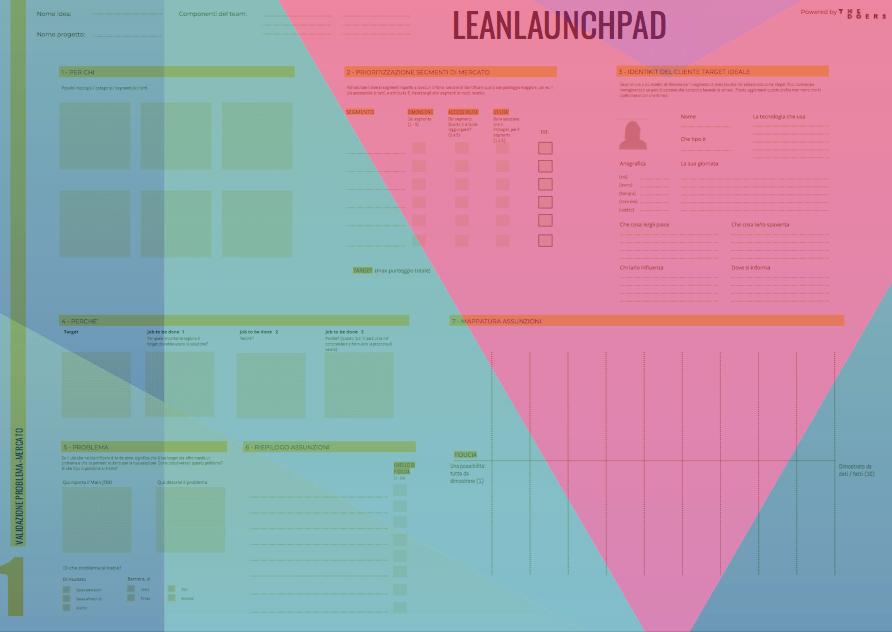 Lean Launchpad - ↓