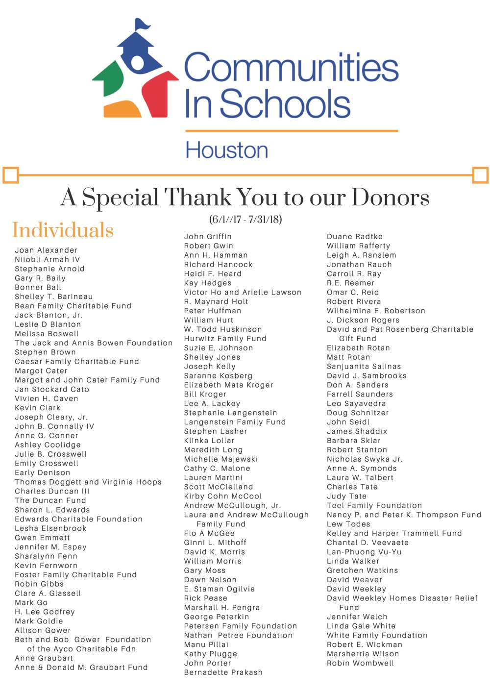 Donors list 6-1-17to7-31-18_Page_1.jpg