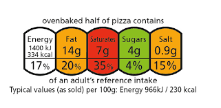 Sample food labelling requirements