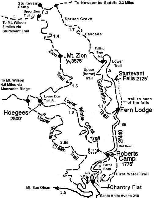 Chantry Flat Trail Map