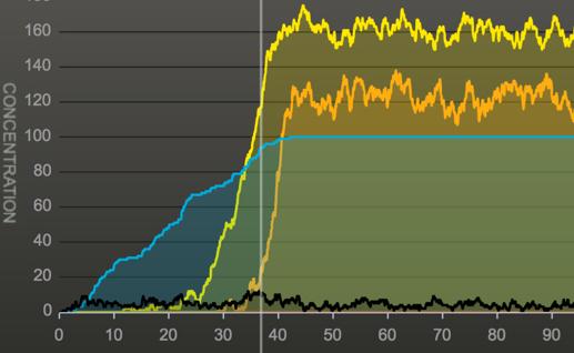 Big-Simulation-Bordered-graph-crop