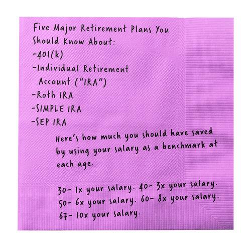Retirement Accounts — Retirewhat? — Brett's Napkin