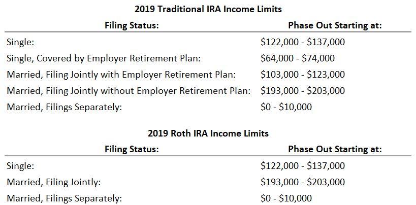 Income Limits.JPG
