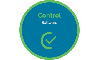 Control: Software